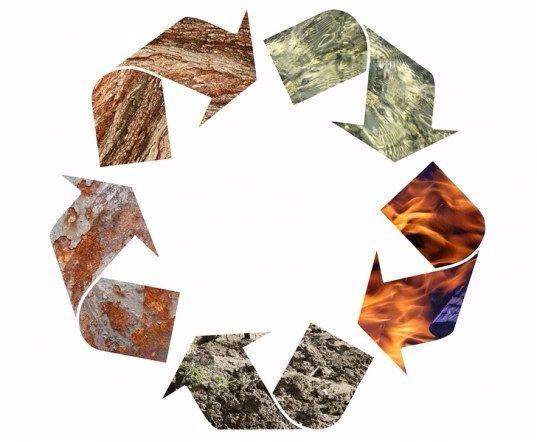 Празднуем день Земли по фэн-шуй Пять элементов